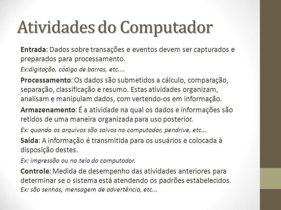 Atividades do Computador