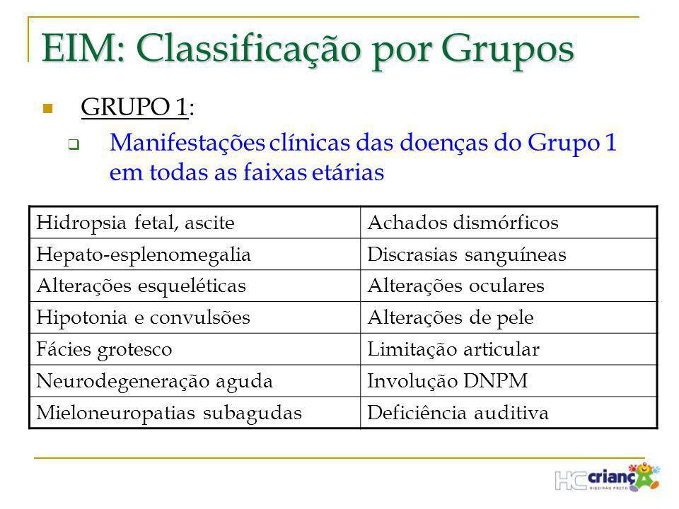 EIM: Classificação por Grupos