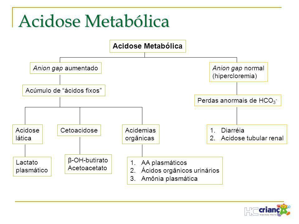 Acidose Metabólica Acidose Metabólica Anion gap aumentado