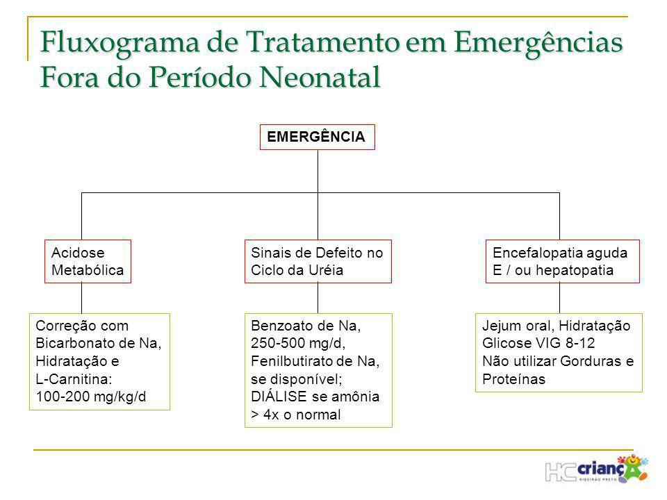 Fluxograma de Tratamento em Emergências Fora do Período Neonatal