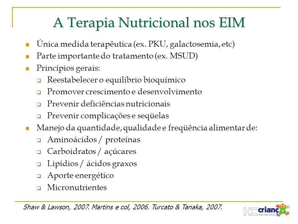 A Terapia Nutricional nos EIM