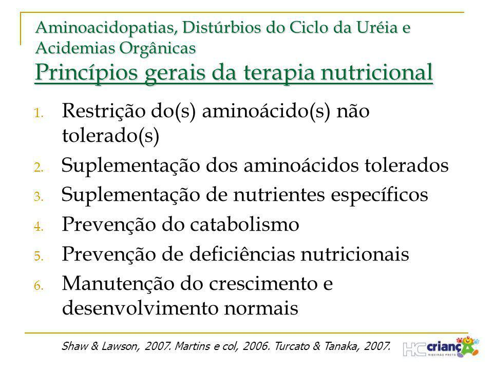 Aminoacidopatias, Distúrbios do Ciclo da Uréia e Acidemias Orgânicas Princípios gerais da terapia nutricional