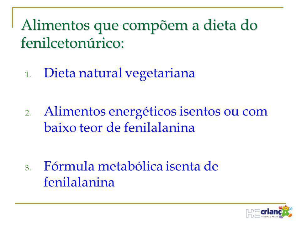 Alimentos que compõem a dieta do fenilcetonúrico: