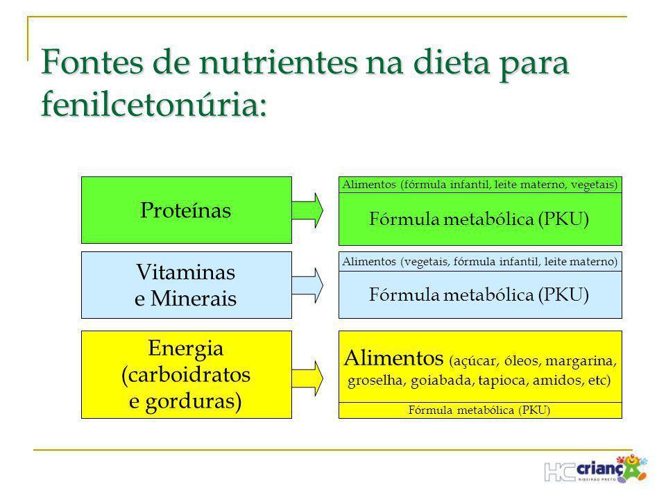 Fontes de nutrientes na dieta para fenilcetonúria: