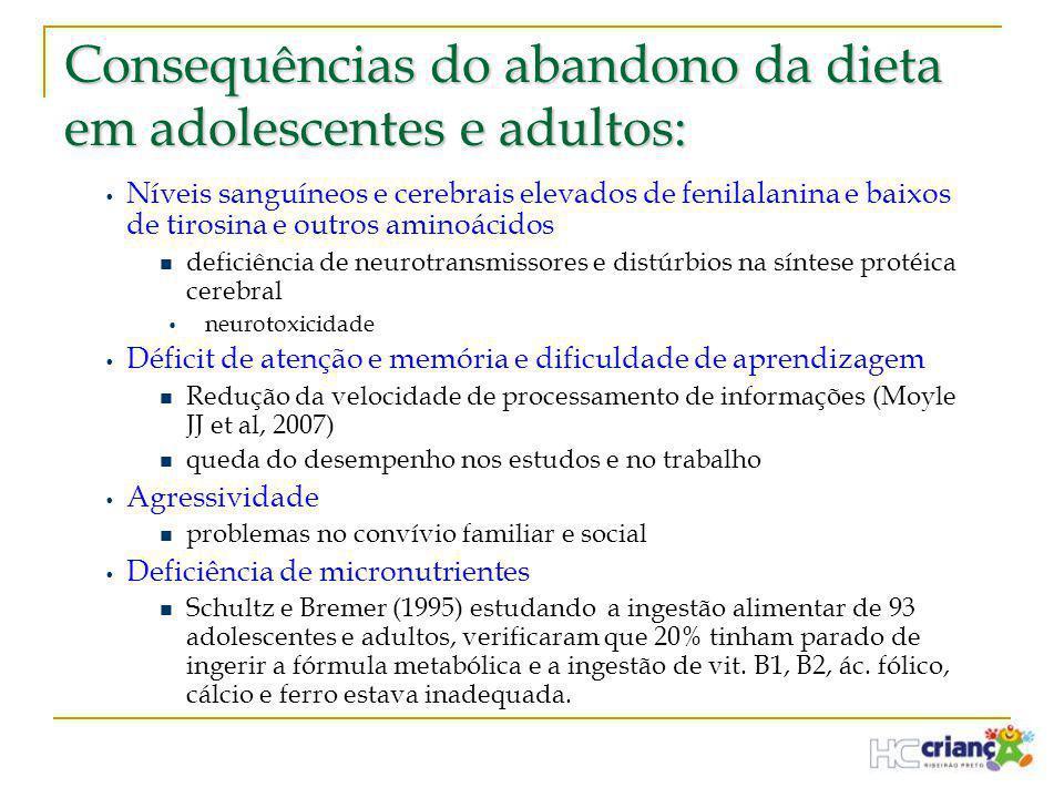 Consequências do abandono da dieta em adolescentes e adultos: