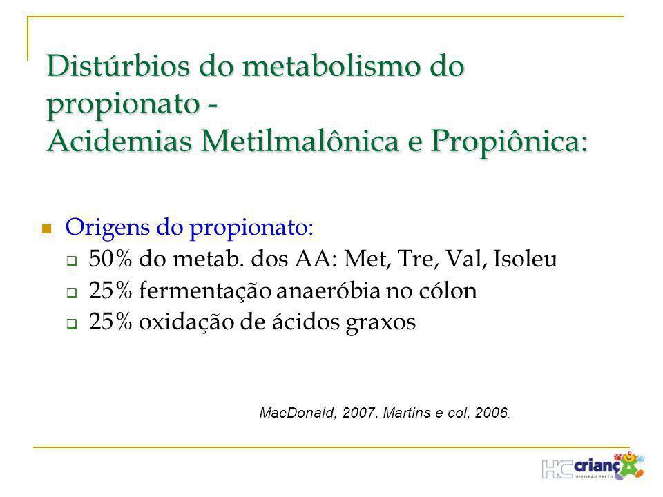 Distúrbios do metabolismo do propionato - Acidemias Metilmalônica e Propiônica:
