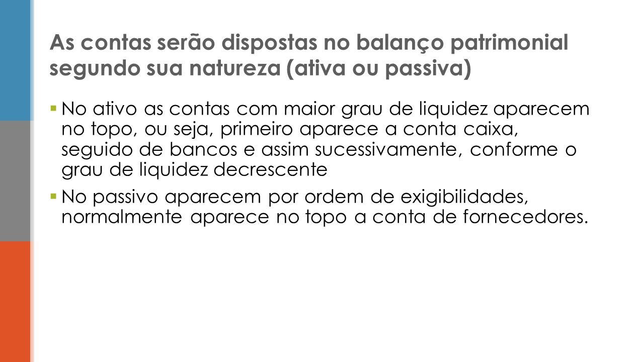 As contas serão dispostas no balanço patrimonial segundo sua natureza (ativa ou passiva)