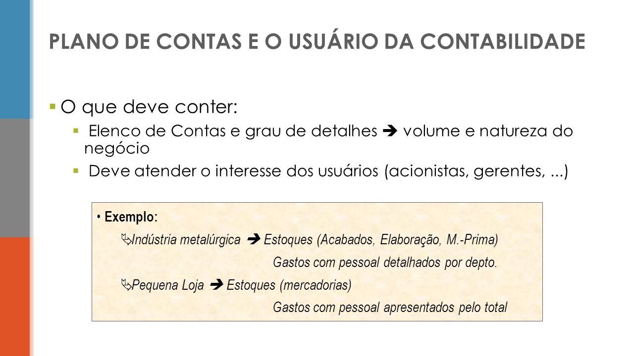 PLANO DE CONTAS E O USUÁRIO DA CONTABILIDADE