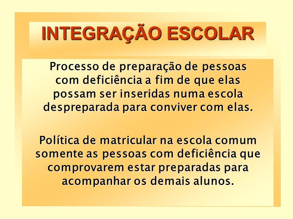 INTEGRAÇÃO ESCOLAR