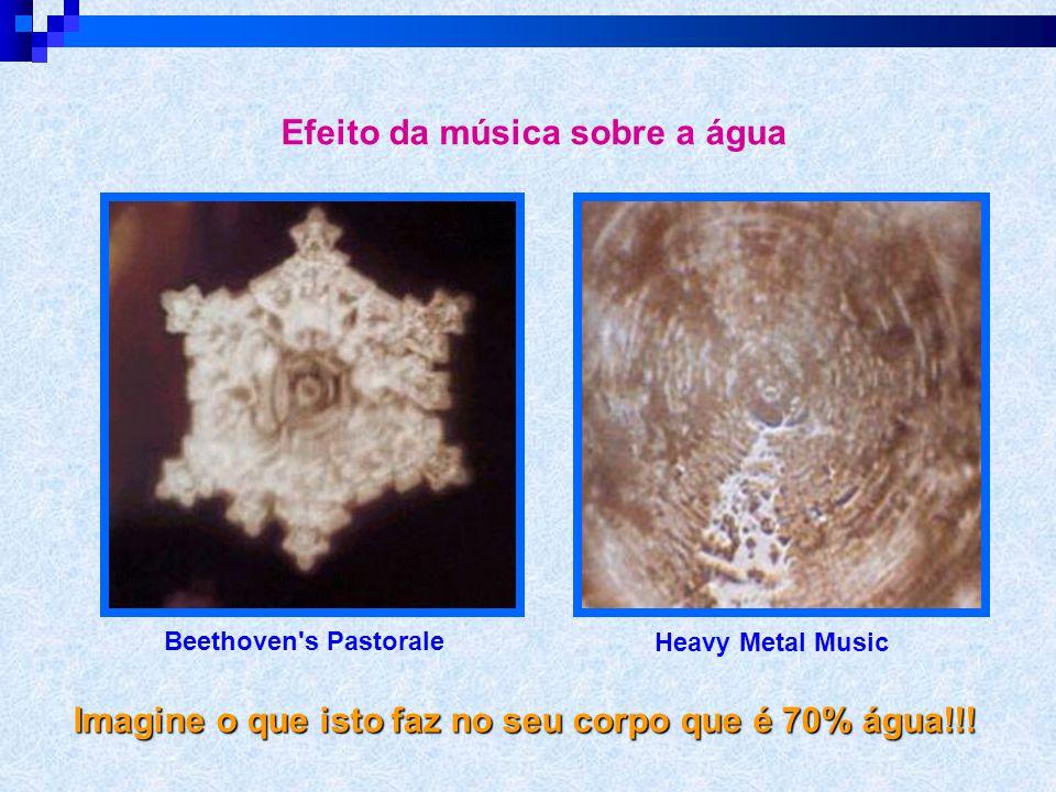Efeito da música sobre a água