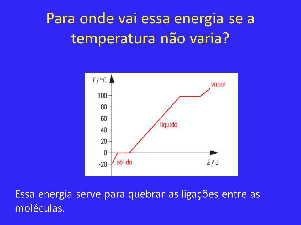 Para onde vai essa energia se a temperatura não varia