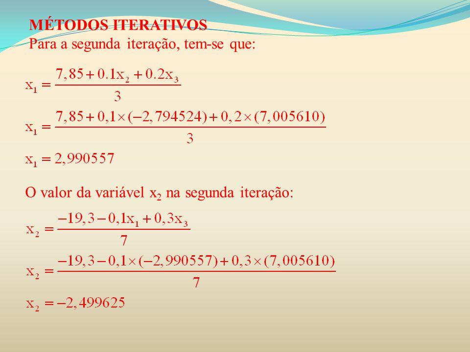 MÉTODOS ITERATIVOS Para a segunda iteração, tem-se que: O valor da variável x2 na segunda iteração: