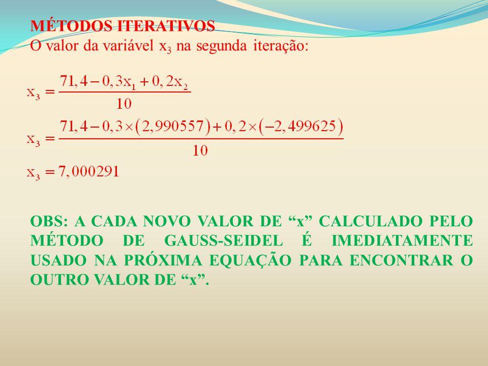 MÉTODOS ITERATIVOS O valor da variável x3 na segunda iteração: