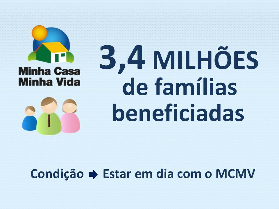 3,4 MILHÕES de famílias beneficiadas Condição Estar em dia com o MCMV