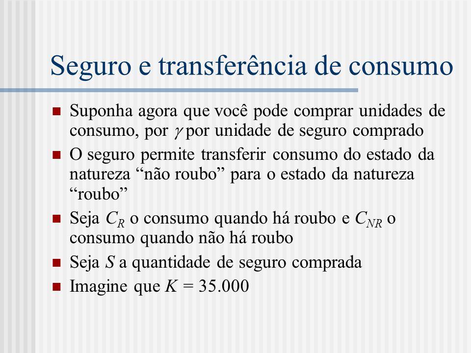 Seguro e transferência de consumo