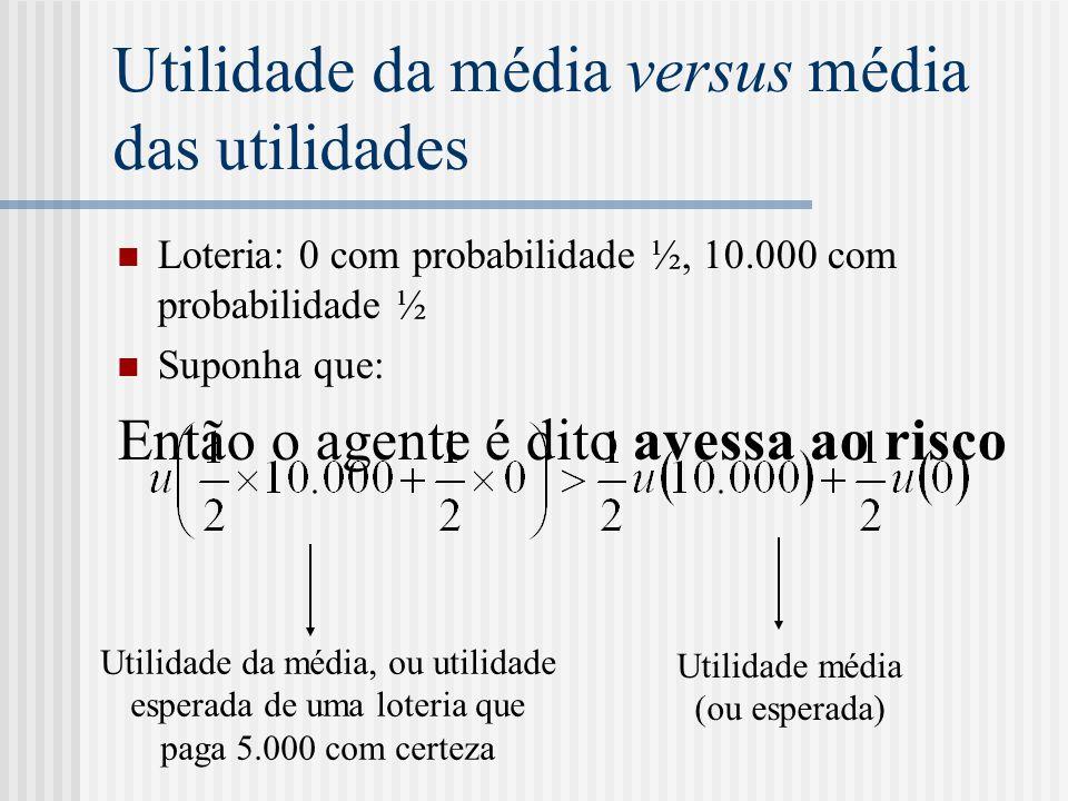 Utilidade da média versus média das utilidades