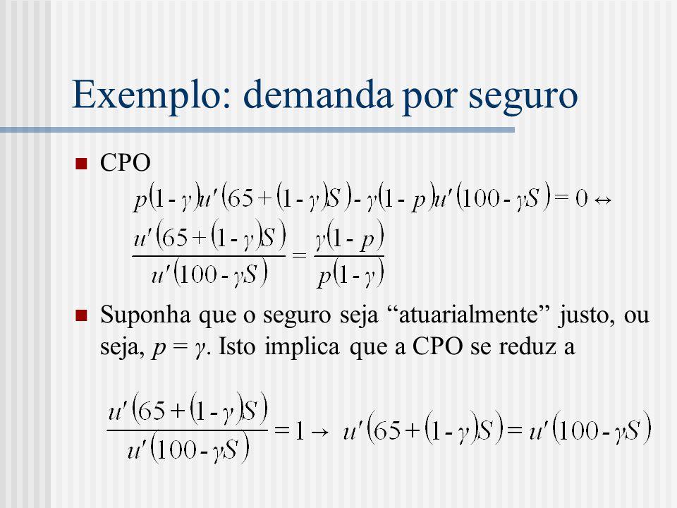 Exemplo: demanda por seguro