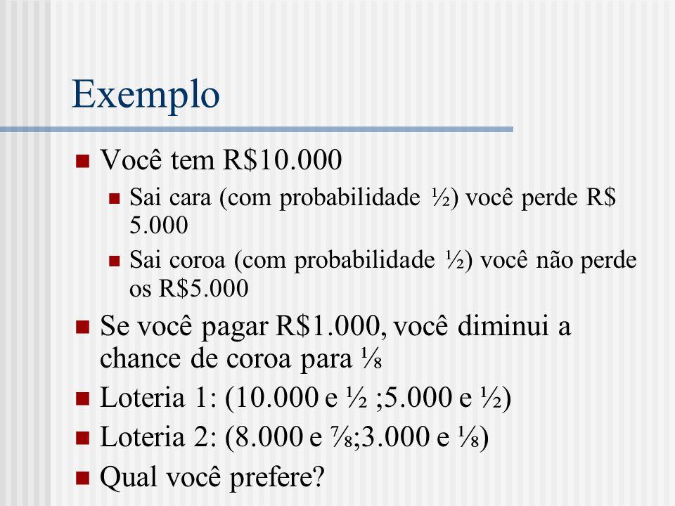 Exemplo Você tem R$10.000. Sai cara (com probabilidade ½) você perde R$ 5.000. Sai coroa (com probabilidade ½) você não perde os R$5.000.