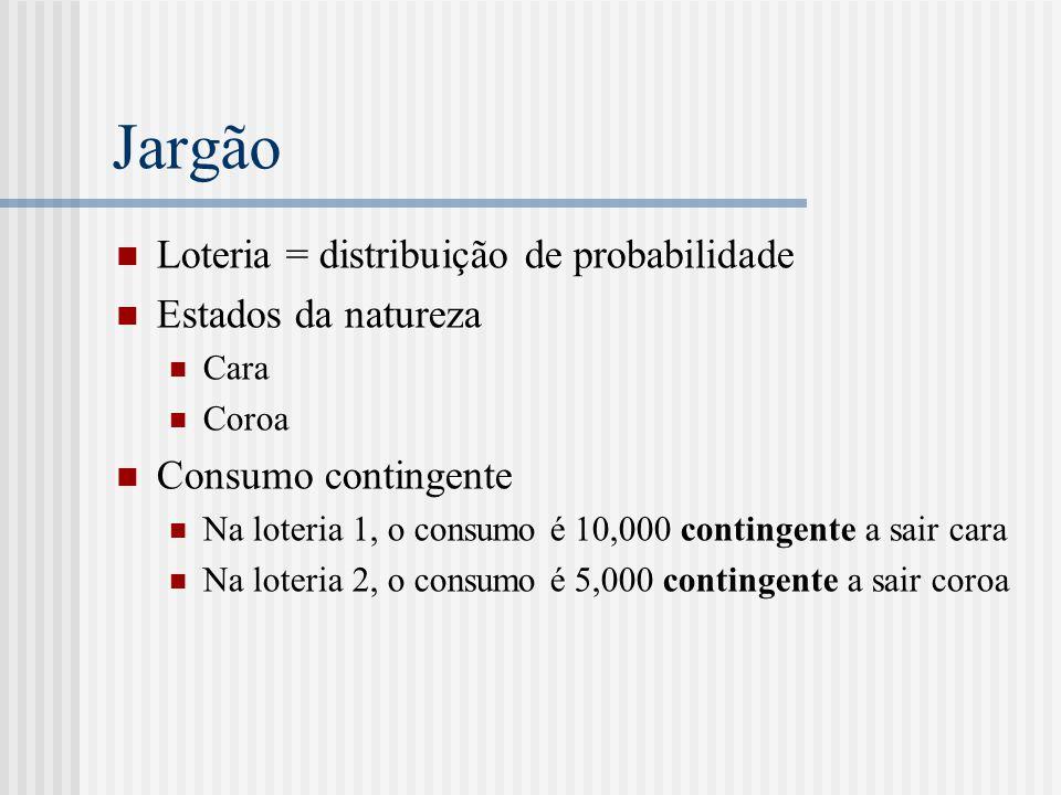 Jargão Loteria = distribuição de probabilidade Estados da natureza