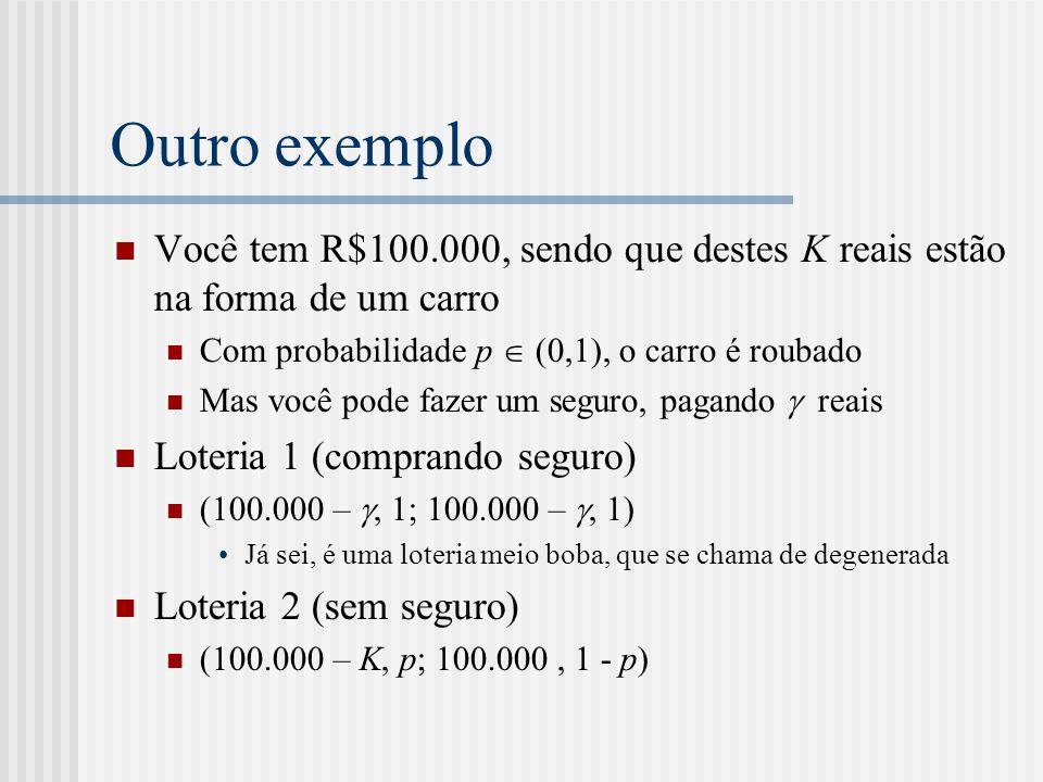 Outro exemplo Você tem R$100.000, sendo que destes K reais estão na forma de um carro. Com probabilidade p  (0,1), o carro é roubado.