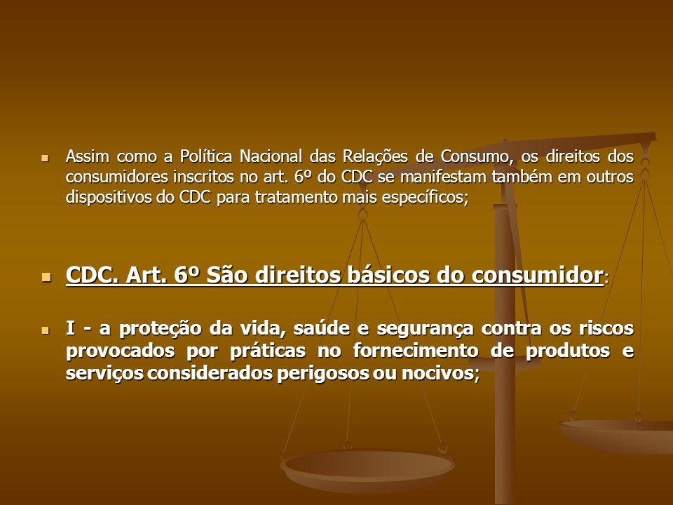 CDC. Art. 6º São direitos básicos do consumidor: