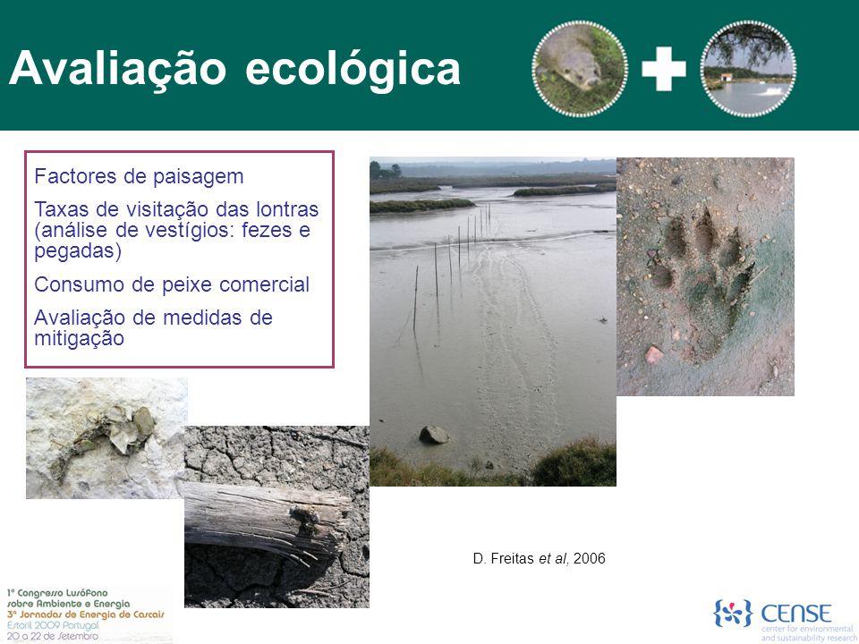 Avaliação ecológica Factores de paisagem