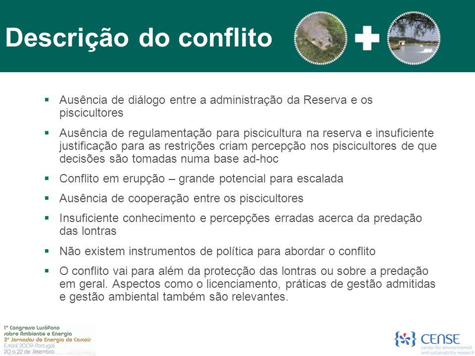 Descrição do conflito Characterization of the Conflict