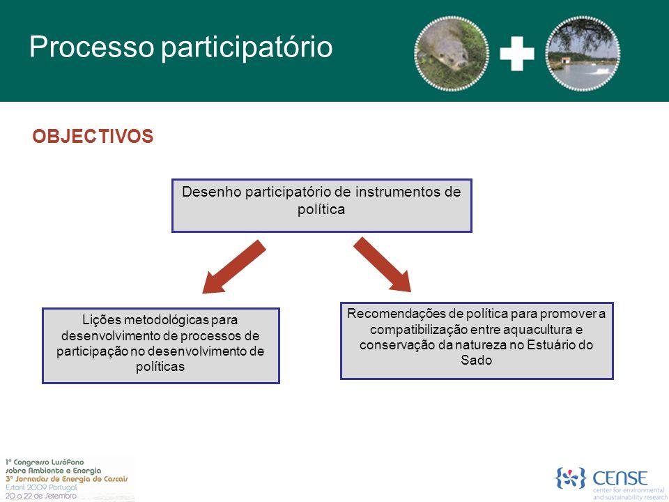 Desenho participatório de instrumentos de política