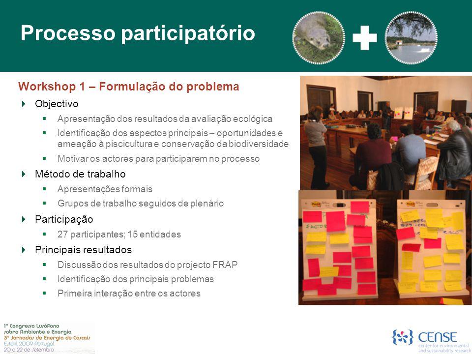 Processo participatório Participatory Process