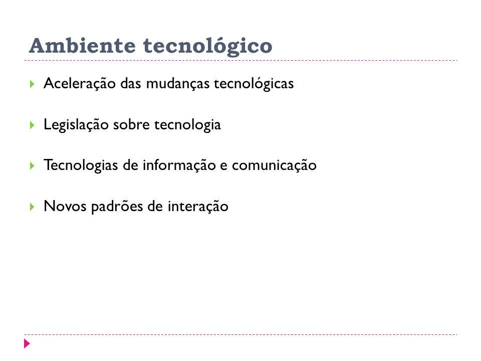 Ambiente tecnológico Aceleração das mudanças tecnológicas