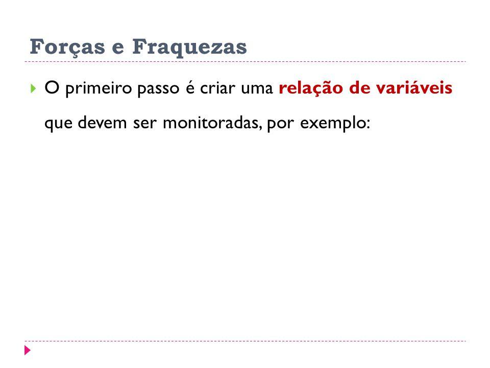 Forças e Fraquezas O primeiro passo é criar uma relação de variáveis que devem ser monitoradas, por exemplo: