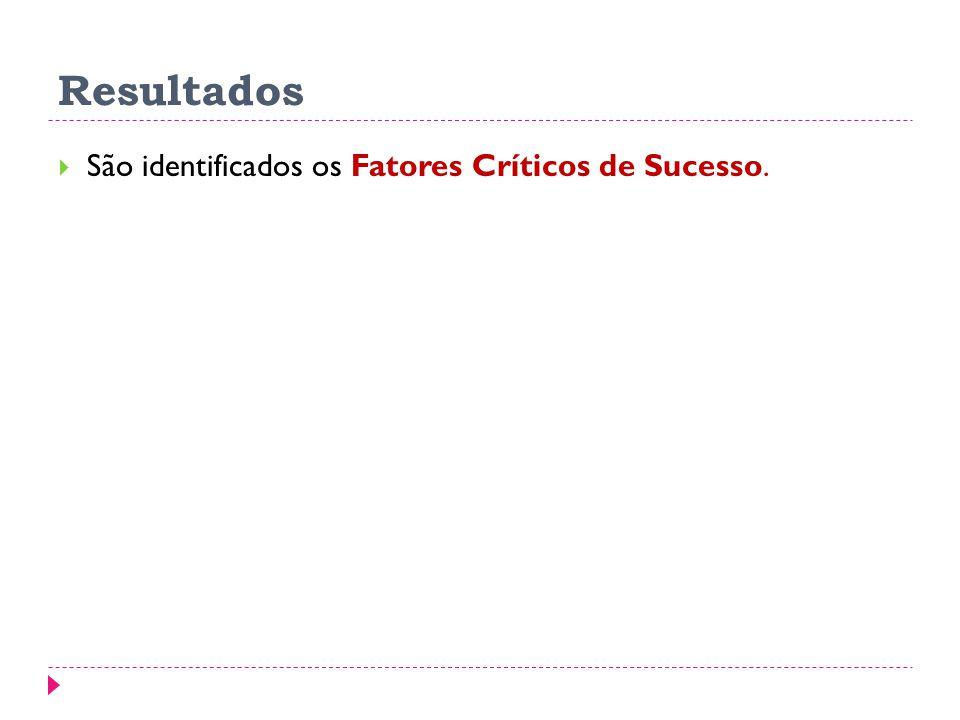 Resultados São identificados os Fatores Críticos de Sucesso.