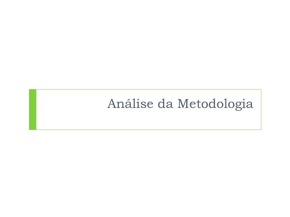 Análise da Metodologia
