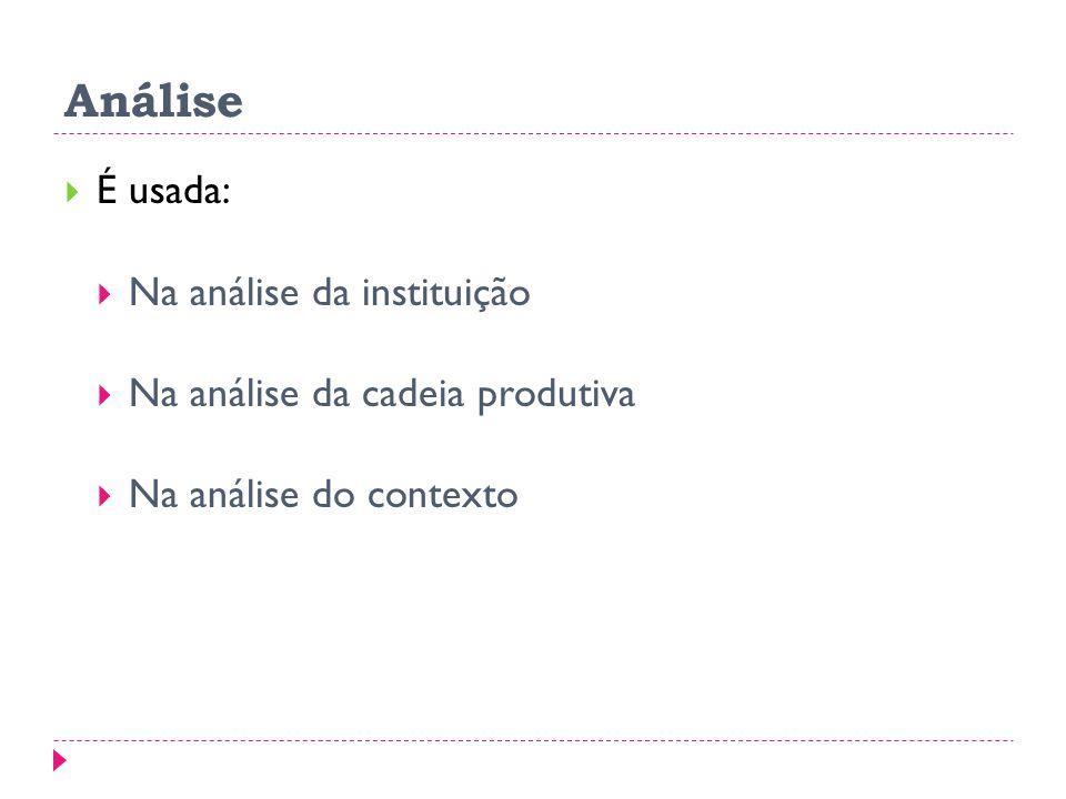Análise É usada: Na análise da instituição