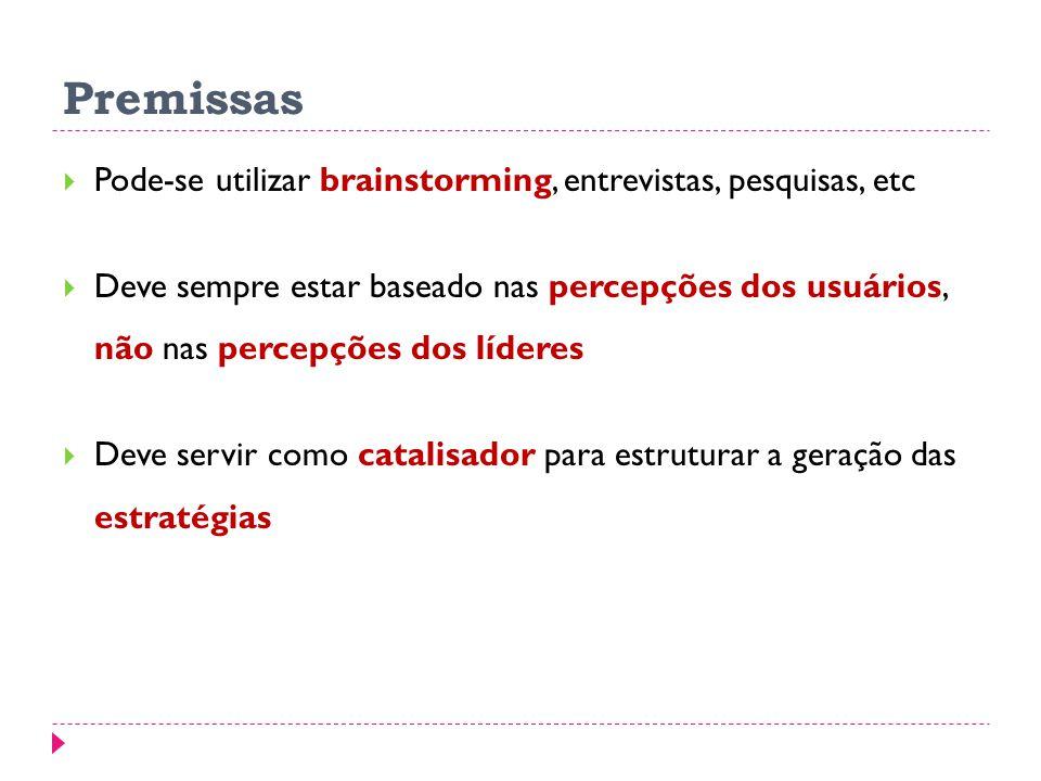 Premissas Pode-se utilizar brainstorming, entrevistas, pesquisas, etc