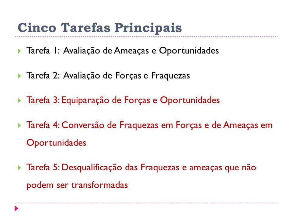Cinco Tarefas Principais
