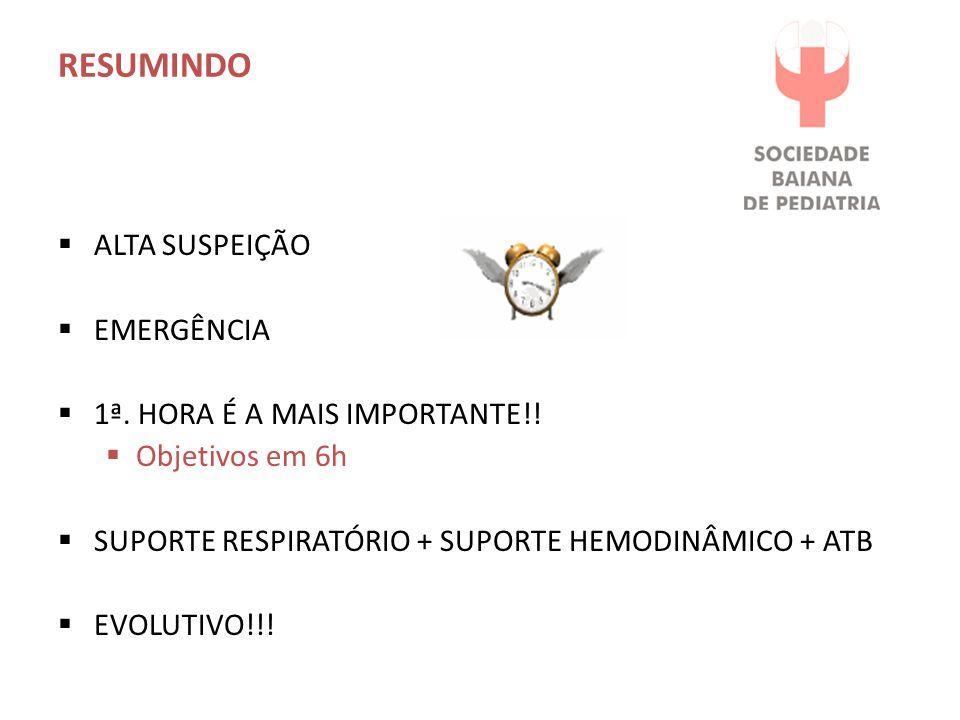 Resumindo Alta suspeição EMERGÊNCIA 1ª. hora é a mais importante!!