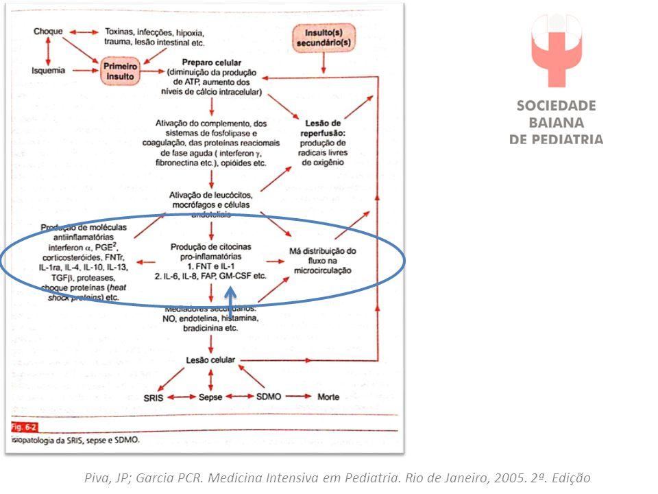 Piva, JP; Garcia PCR. Medicina Intensiva em Pediatria