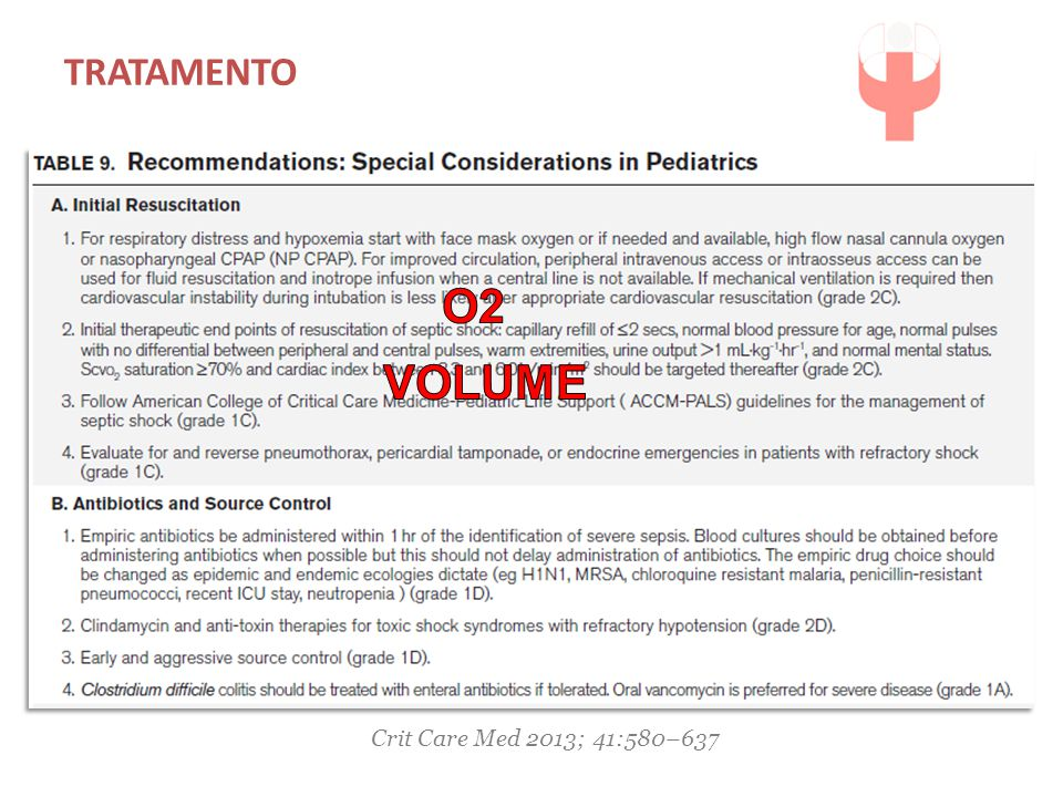 Tratamento O2 VOLUME Crit Care Med 2013; 41:580–637