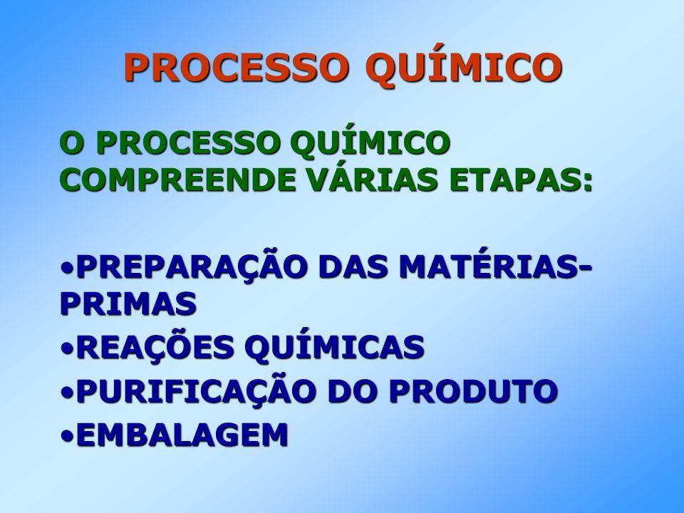 PROCESSO QUÍMICO O PROCESSO QUÍMICO COMPREENDE VÁRIAS ETAPAS: