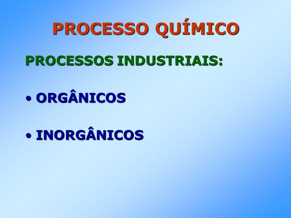 PROCESSO QUÍMICO PROCESSOS INDUSTRIAIS: ORGÂNICOS INORGÂNICOS