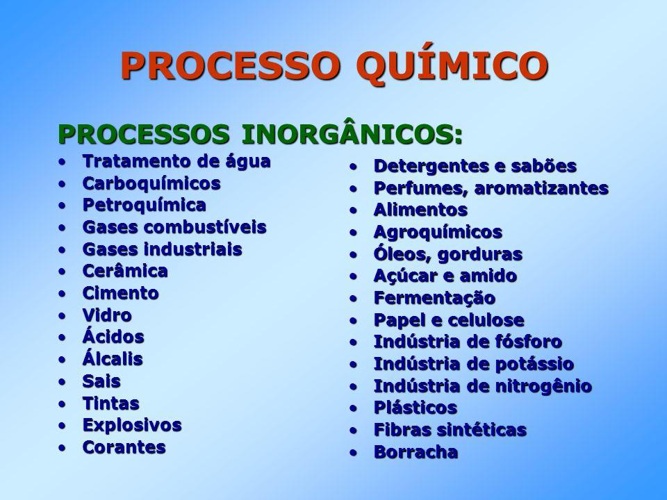 PROCESSO QUÍMICO PROCESSOS INORGÂNICOS: Tratamento de água