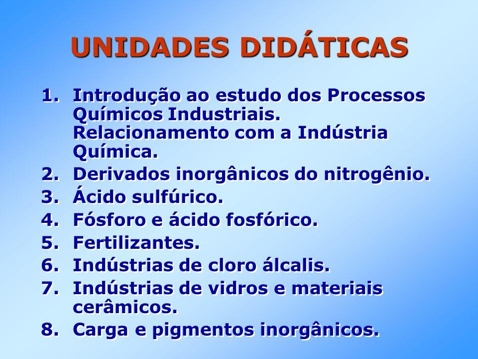 UNIDADES DIDÁTICAS Introdução ao estudo dos Processos Químicos Industriais. Relacionamento com a Indústria Química.