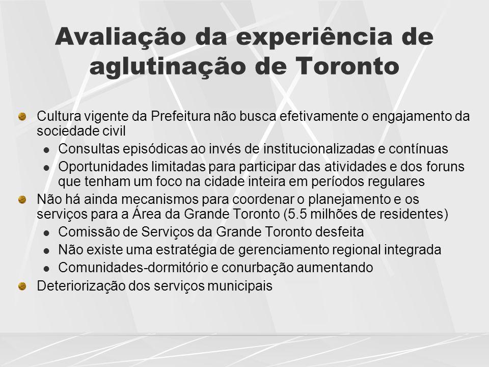 Avaliação da experiência de aglutinação de Toronto