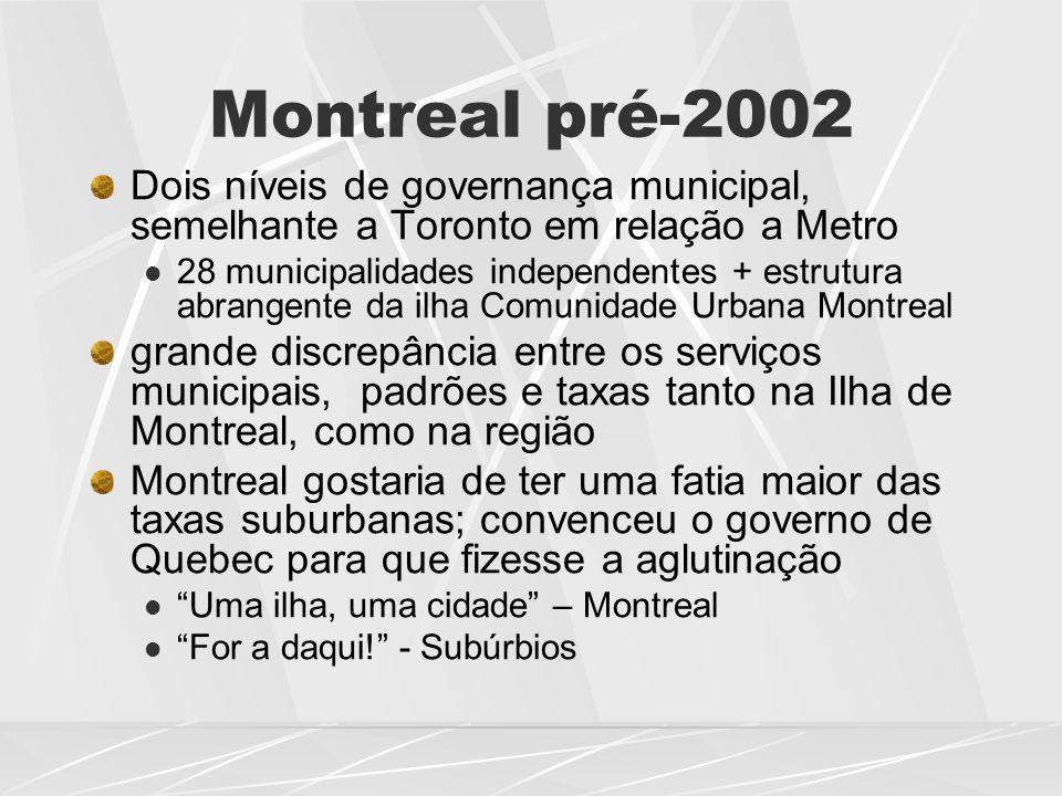Colaboração Inter-municipal e Aglutinação Forçada