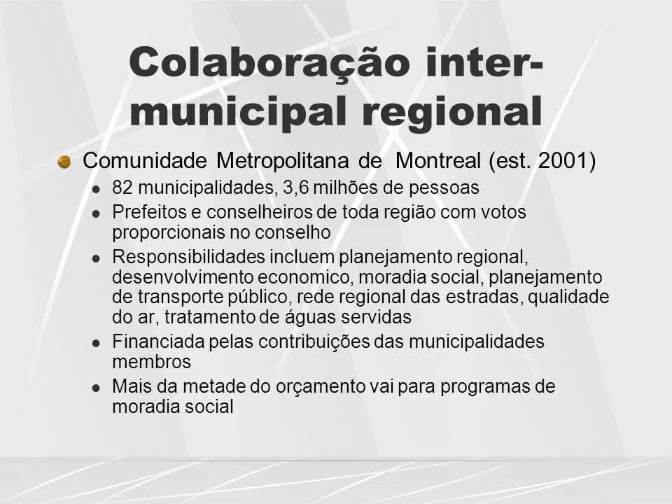 Colaboração inter-municipal regional