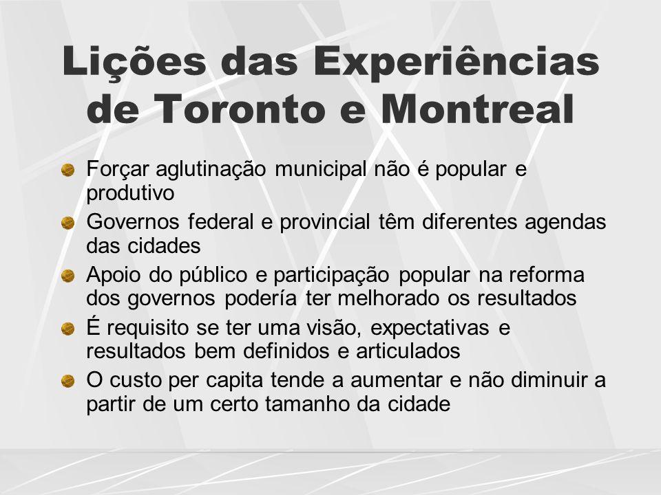 Lições das Experiências de Toronto e Montreal