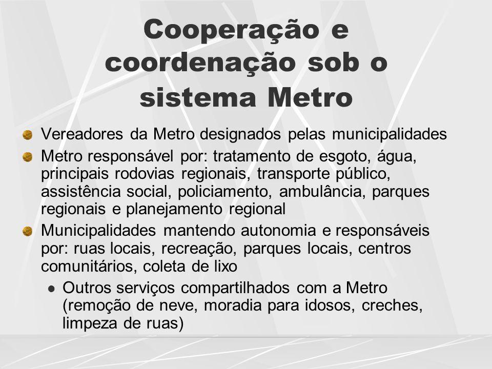 Cooperação e coordenação sob o sistema Metro