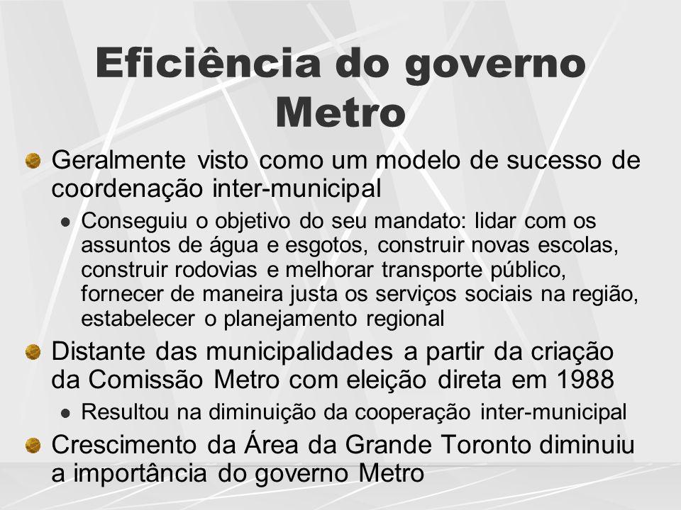 Eficiência do governo Metro