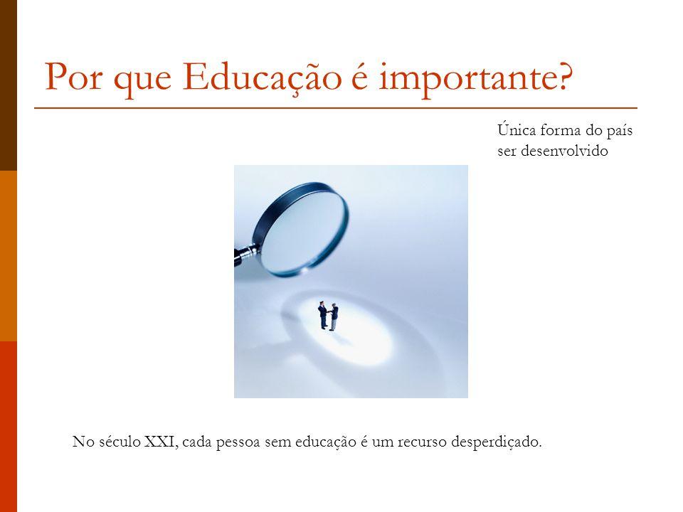 Por que Educação é importante